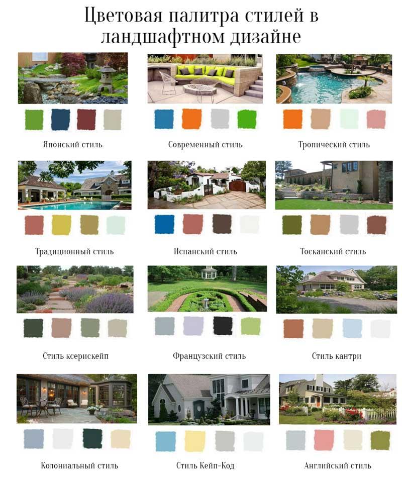 цветовая палитра стилей в ландшафтном дизайне